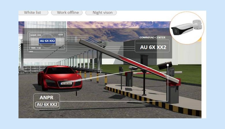 videosurveillance parking les soltions Dahua